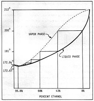 Figura 11-2