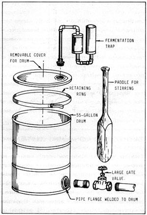Figura 13-1