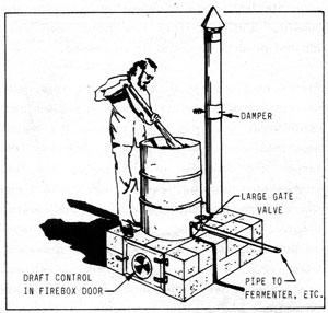 Figura 13-2