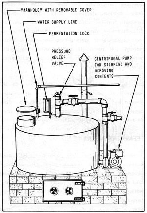Figura 13-3