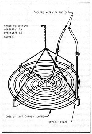 Figura 13-4