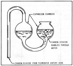 Figura 13-5