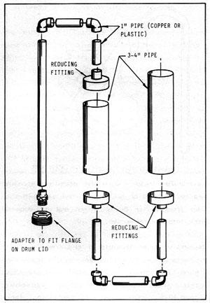 Figura 13-6