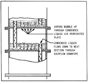 Figura 14-1: sección transversal de una columna grande