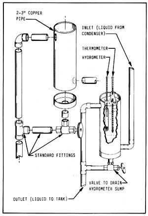 Figura 14-6
