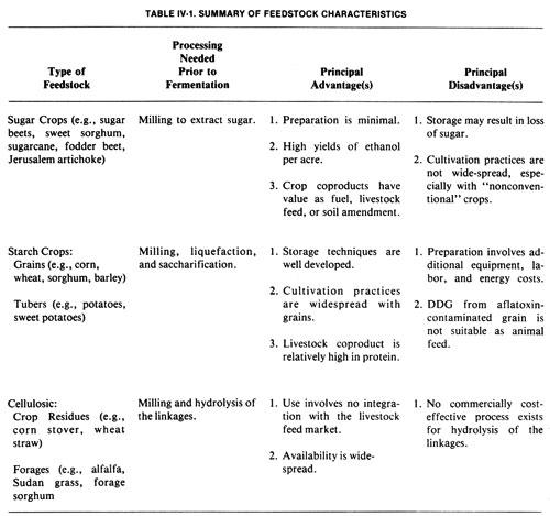 Características de las materias primas