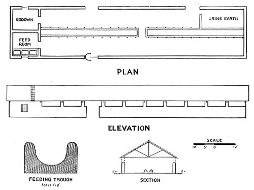 Small Barn Plans For Cattle
